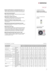 Кликните для просмотра информации о данной сплит-системе с официального каталога (ЧАСТЬ 2)