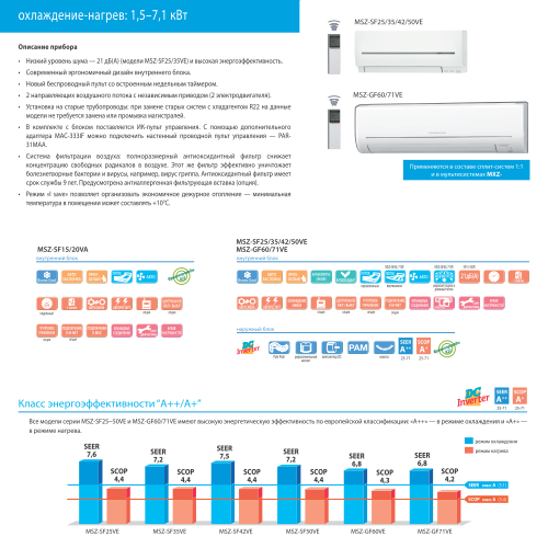 Mitsubishi Electric Standart Inverter MSZ-SF25VE / MUZ-SF25VE