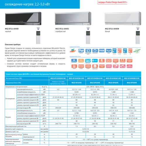 Mitsubishi Electric Design Inverter MSZ-EF25VEW / MUZ-EF25VE