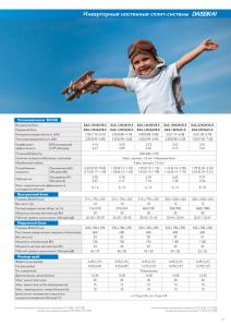 Кликните для просмотра информации о данной модели с официального каталога (Часть2)