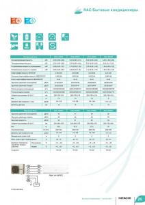 Кликните для просмотра информации о сплит-системе Ballu I-GREEN с официального каталога (Часть2)