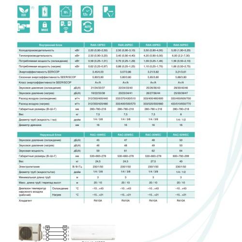 Hitachi ECO COMFORT RAC-18WEC / RAK-18PEC
