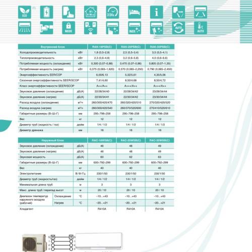 Hitachi PREMIUM RAC-18WSB / RAK-18PSB